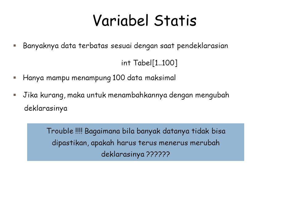 Variabel Statis Banyaknya data terbatas sesuai dengan saat pendeklarasian. int Tabel[1..100] Hanya mampu menampung 100 data maksimal.